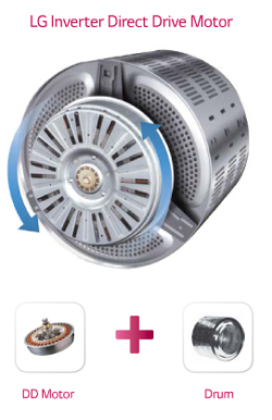the inverter directdrive durable intelligent efficient